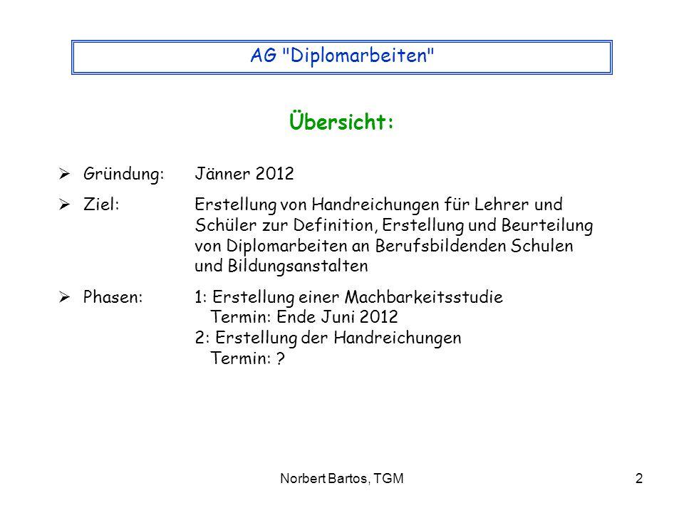Übersicht: AG Diplomarbeiten Gründung: Jänner 2012