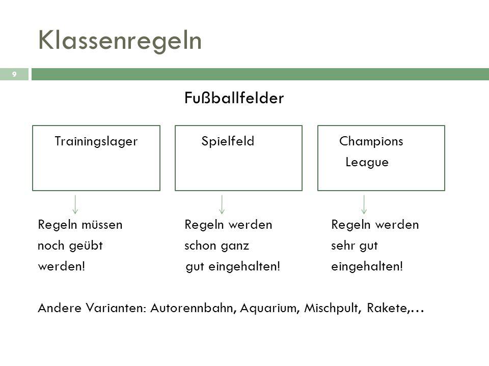 Klassenregeln Fußballfelder Trainingslager Spielfeld Champions League