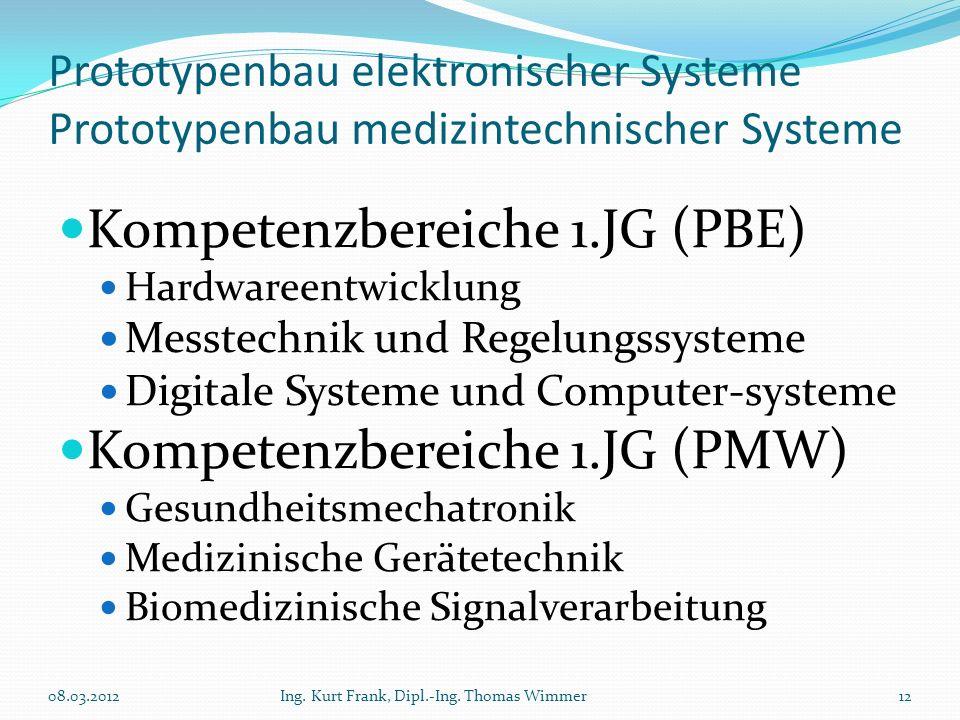Kompetenzbereiche 1.JG (PBE)