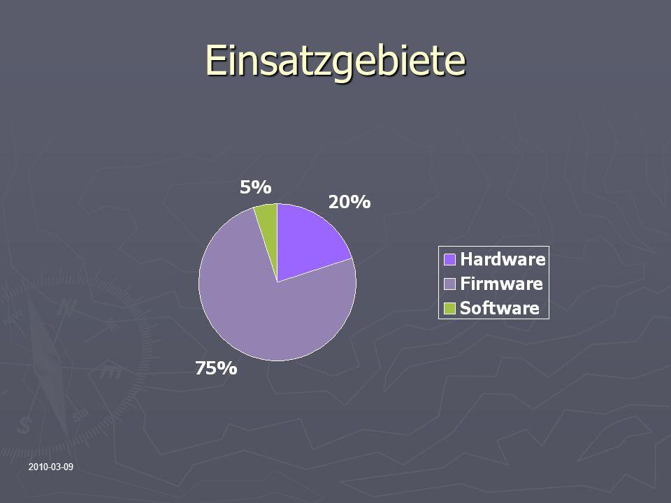 Einsatzgebiete 2010-03-09