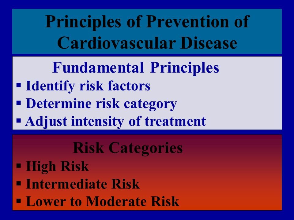 Principles of Prevention of Cardiovascular Disease