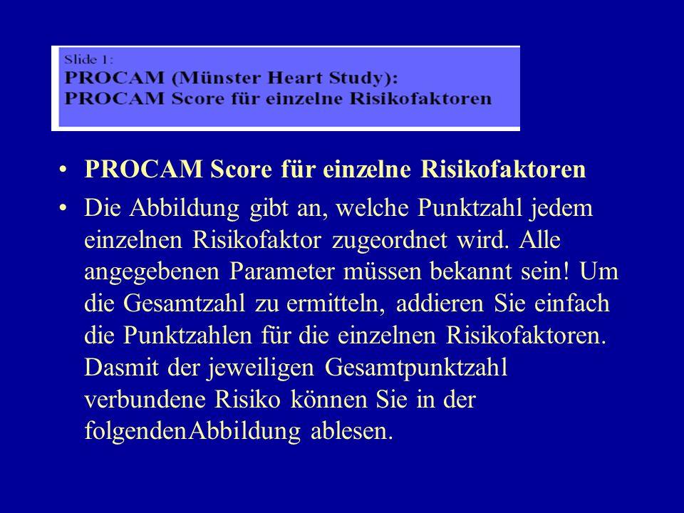 PROCAM Score für einzelne Risikofaktoren