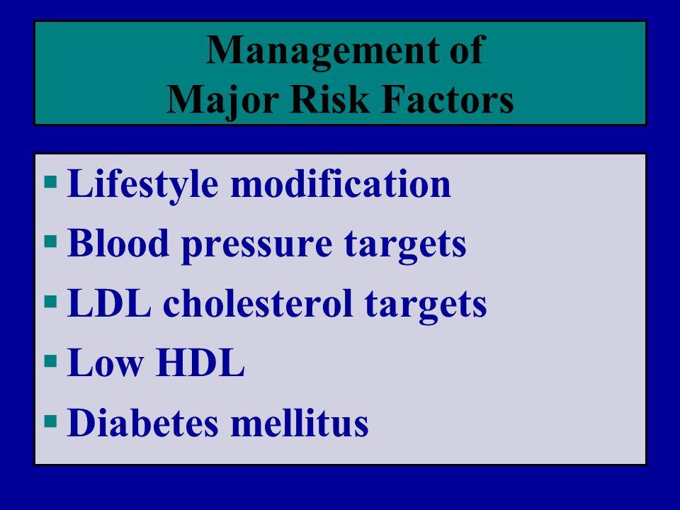 Management of Major Risk Factors