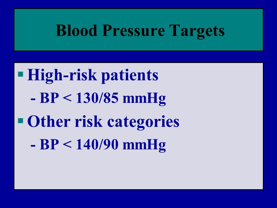 Blood Pressure Targets