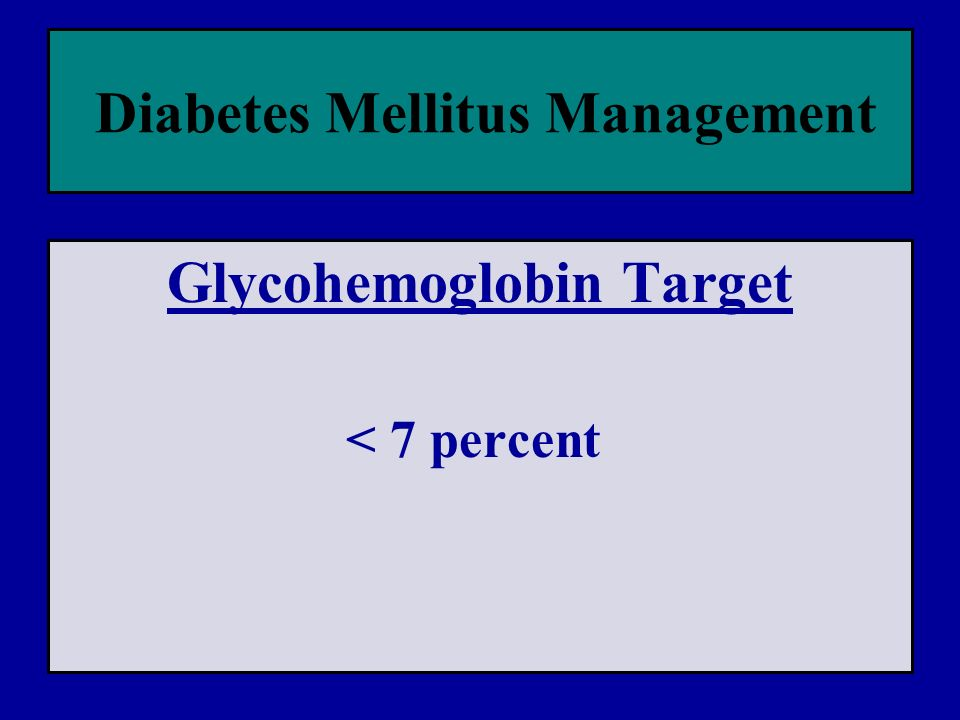 Diabetes Mellitus Management