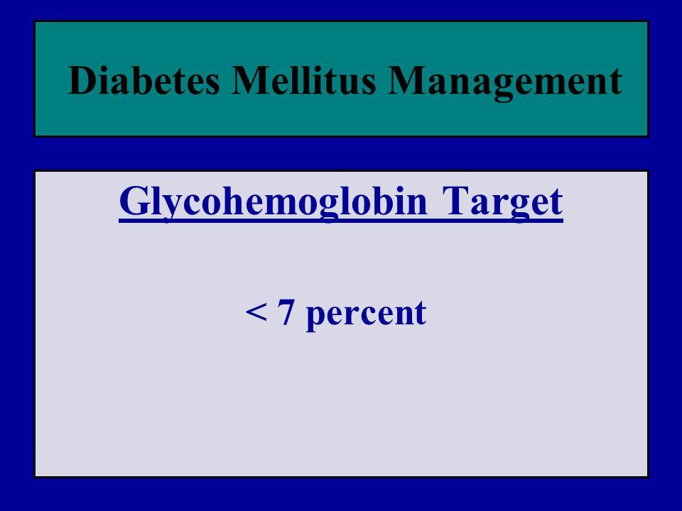 Diabetes Mellitus Management