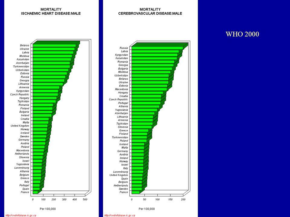 OEK Népegészségügyi Gyorsjelentés, 2002