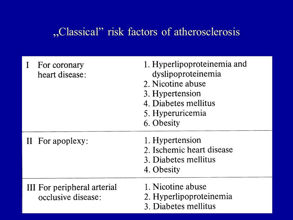 """Classical risk factors of atherosclerosis"