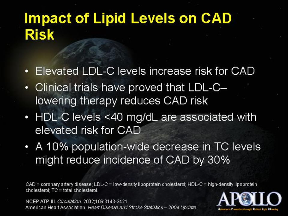 Impact of Lipid Levels on CAD Risk