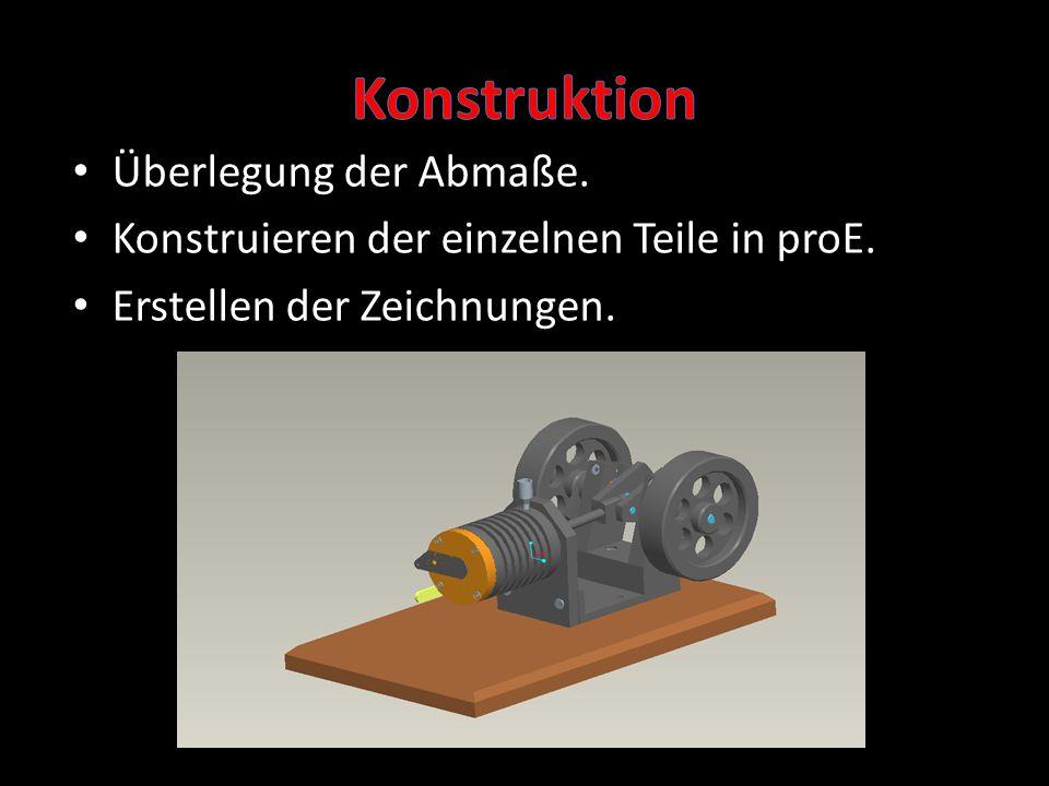 Konstruktion Überlegung der Abmaße.