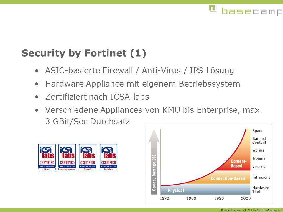 Security by Fortinet (1)
