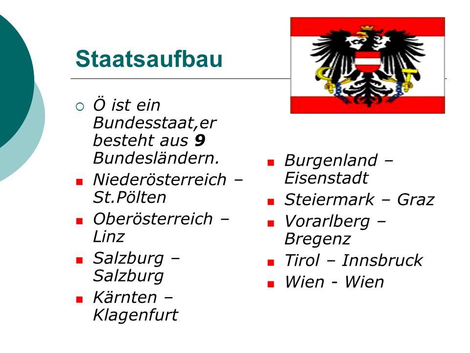 Staatsaufbau Ö ist ein Bundesstaat,er besteht aus 9 Bundesländern.
