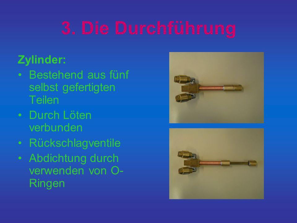 3. Die Durchführung Zylinder: