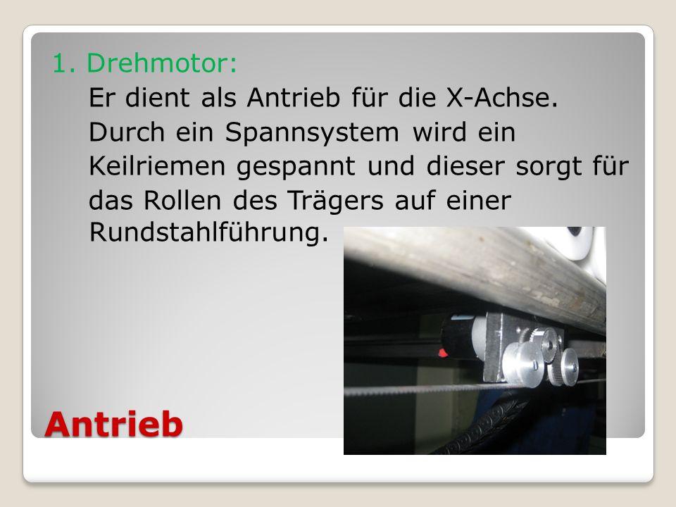 1. Drehmotor: Er dient als Antrieb für die X-Achse