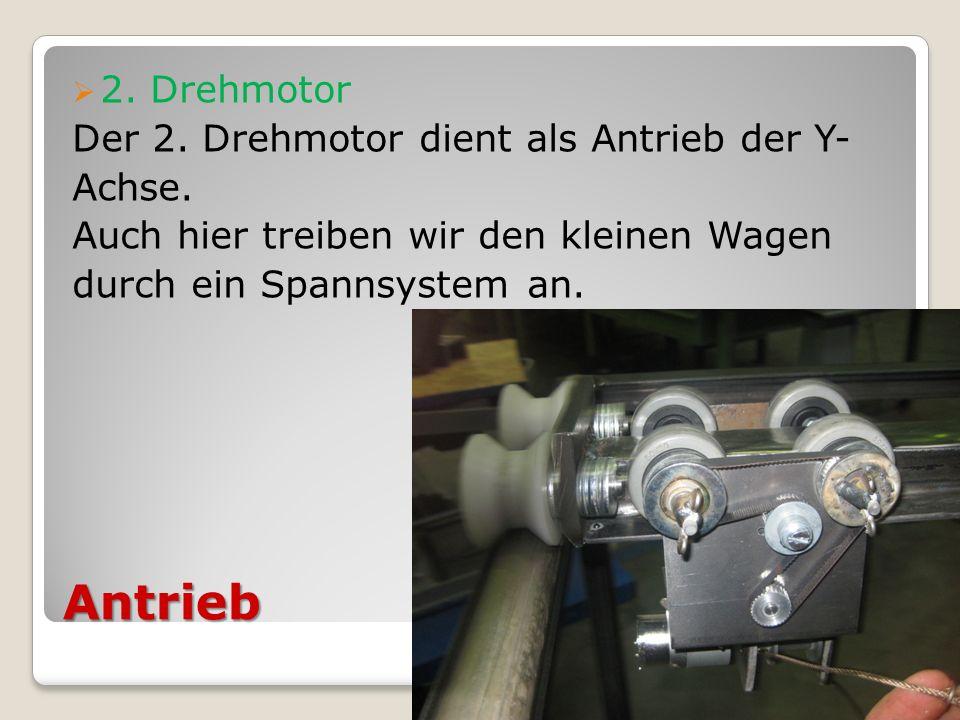 Antrieb 2. Drehmotor Der 2. Drehmotor dient als Antrieb der Y- Achse.