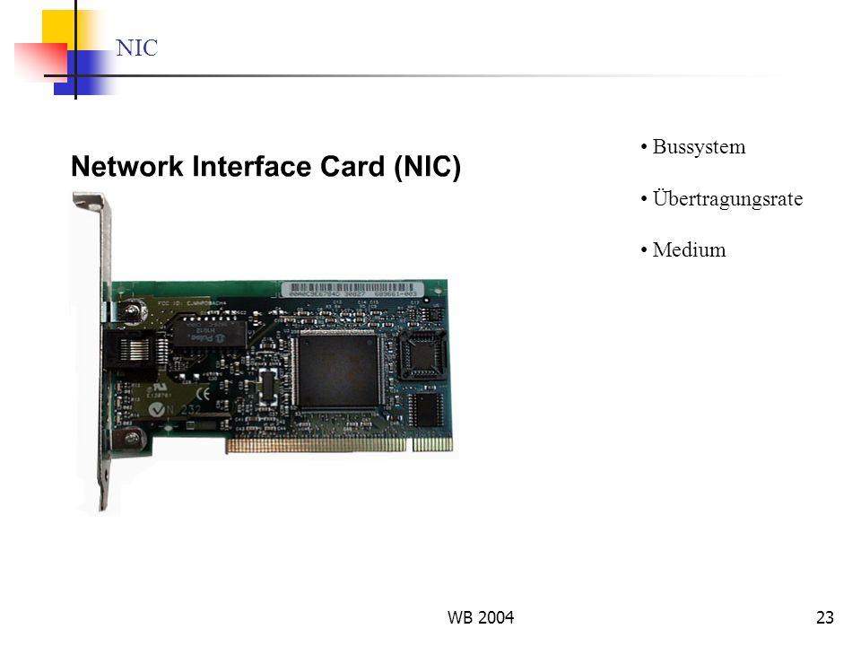 NIC Bussystem Übertragungsrate Medium WB 2004