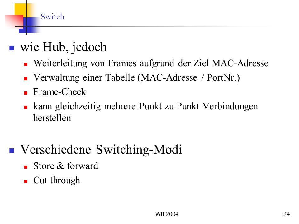 Verschiedene Switching-Modi