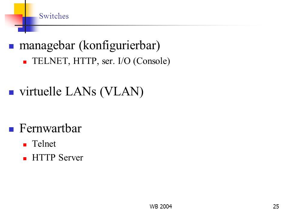 managebar (konfigurierbar)
