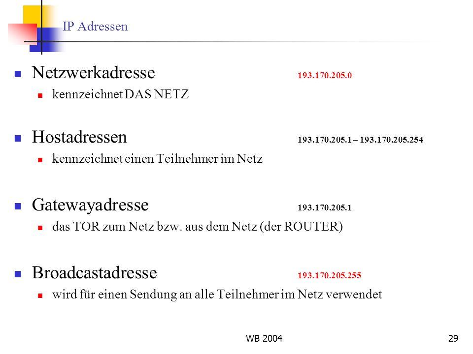 IP Adressen Netzwerkadresse 193.170.205.0. kennzeichnet DAS NETZ. Hostadressen 193.170.205.1 – 193.170.205.254.