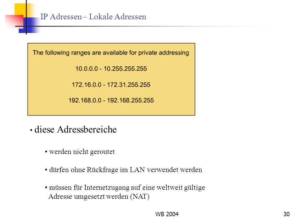 IP Adressen – Lokale Adressen