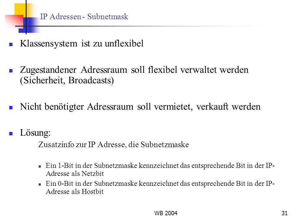 IP Adressen - Subnetmask