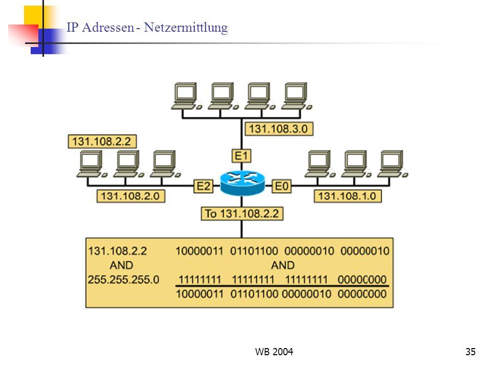 IP Adressen - Netzermittlung