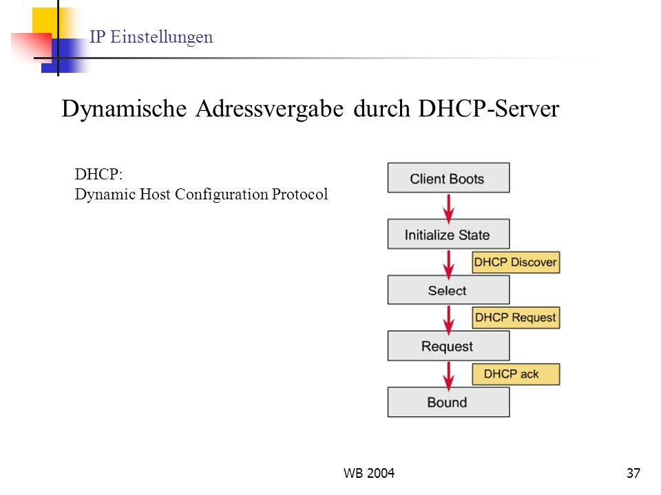 Dynamische Adressvergabe durch DHCP-Server