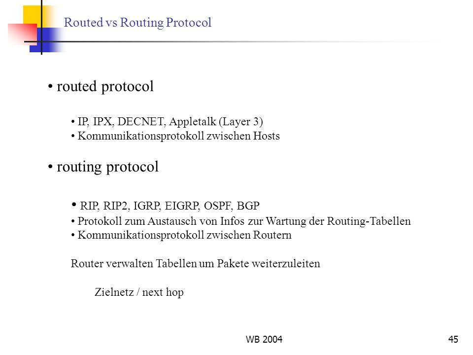 Routed vs Routing Protocol