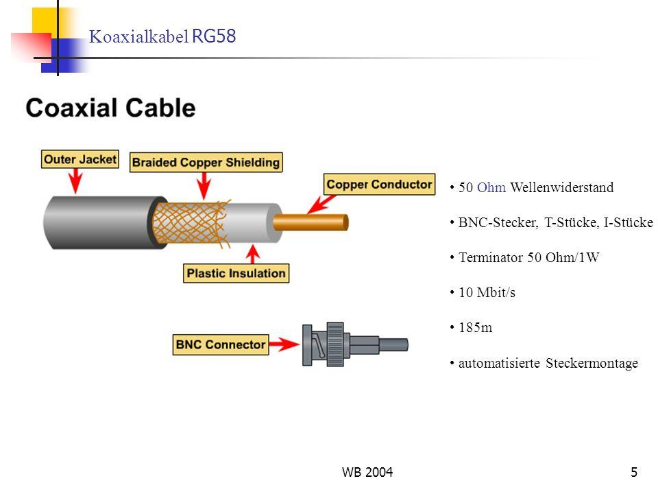 Koaxialkabel RG58 50 Ohm Wellenwiderstand