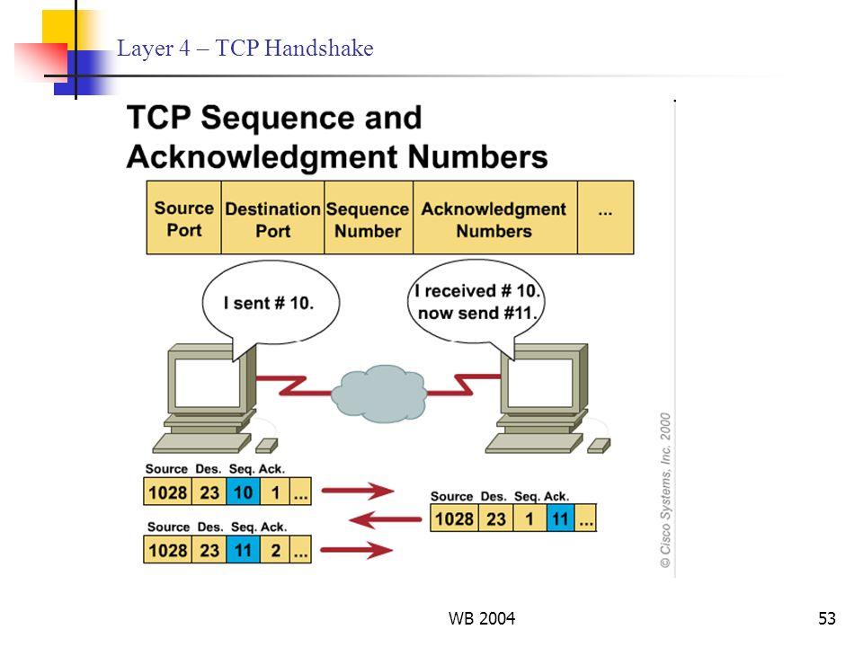 Layer 4 – TCP Handshake WB 2004
