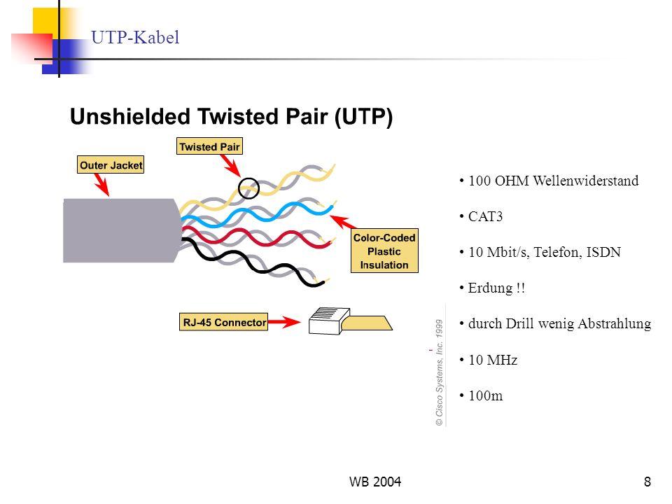 UTP-Kabel 100 OHM Wellenwiderstand CAT3 10 Mbit/s, Telefon, ISDN