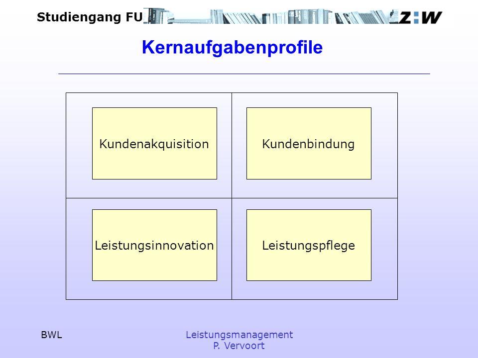 Kernaufgabenprofile Kundenakquisition Kundenbindung