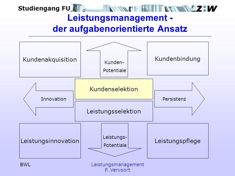 Leistungsmanagement - der aufgabenorientierte Ansatz