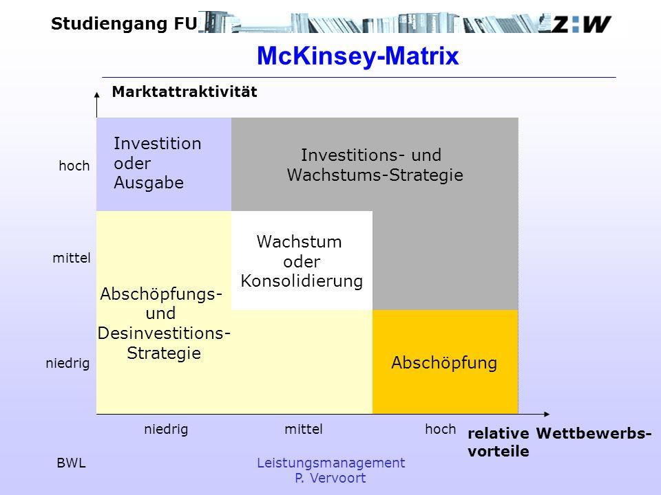 McKinsey-Matrix Investitions- und Wachstums-Strategie