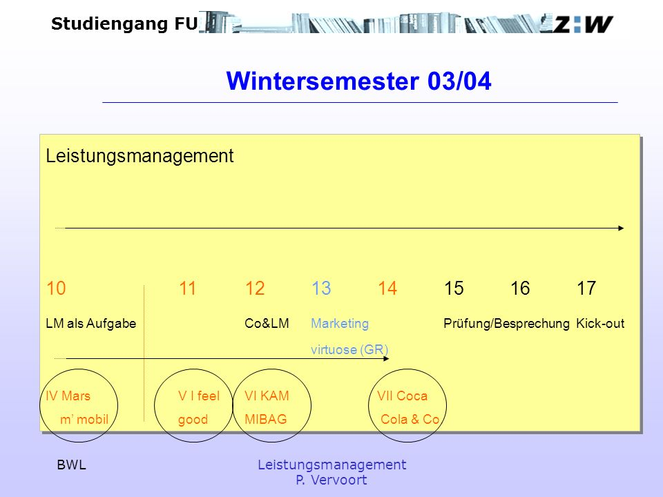 Wintersemester 03/04 Leistungsmanagement 10 11 12 13 14 15 16 17