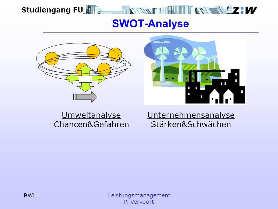 SWOT-Analyse Umweltanalyse Chancen&Gefahren Unternehmensanalyse