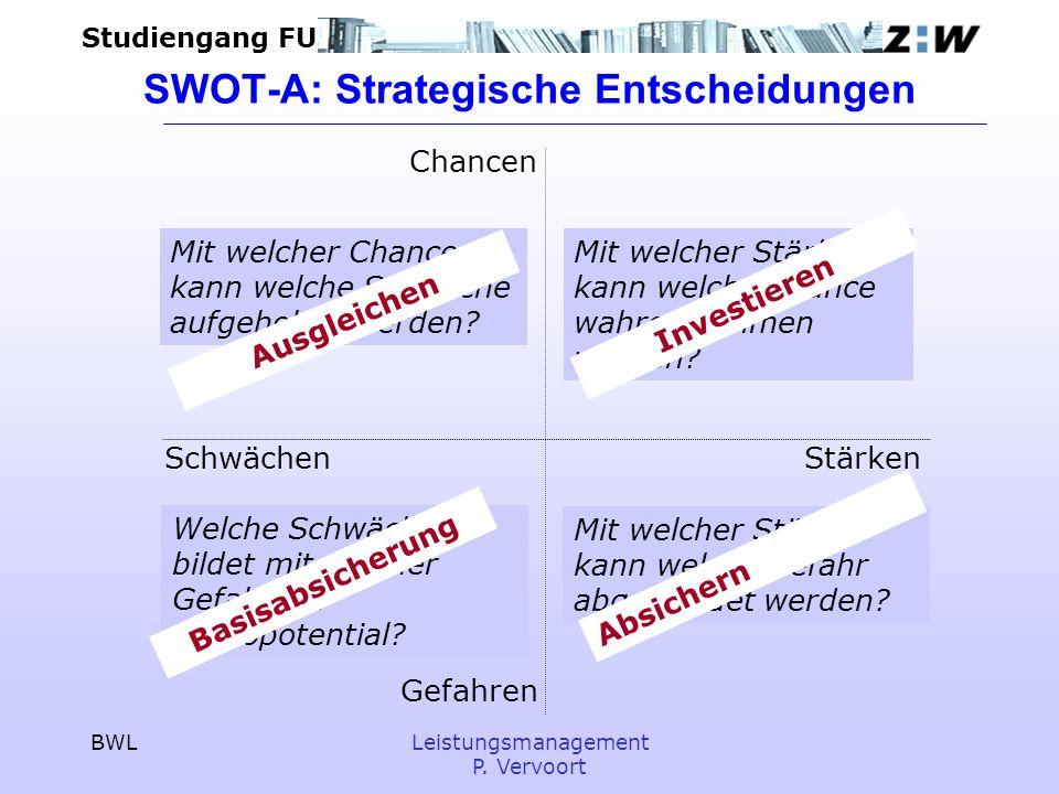 SWOT-A: Strategische Entscheidungen