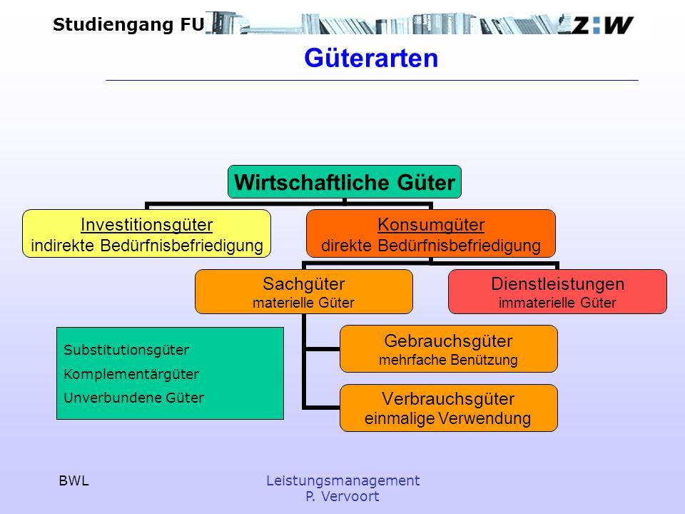 Güterarten Substitutionsgüter Komplementärgüter Unverbundene Güter BWL