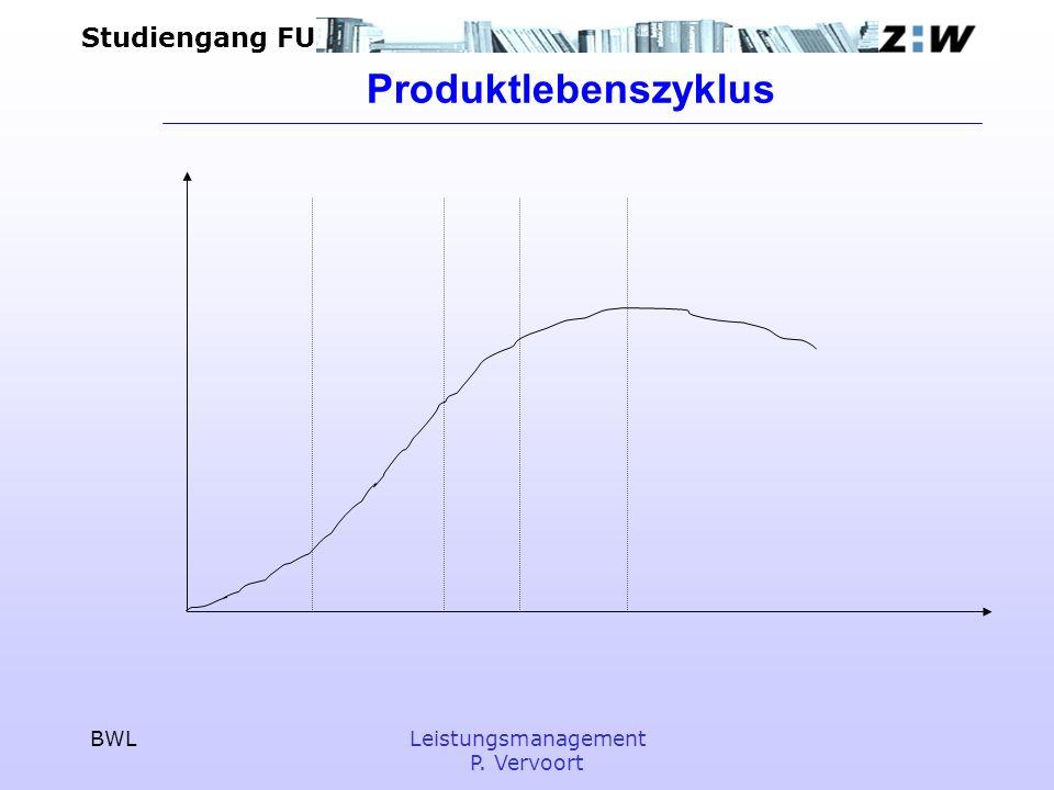 Produktlebenszyklus BWL Leistungsmanagement P. Vervoort