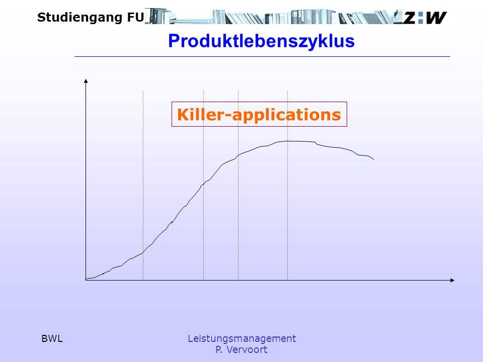 Produktlebenszyklus Killer-applications BWL Leistungsmanagement