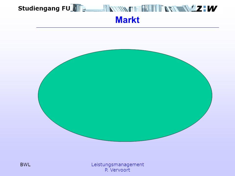 Markt BWL Leistungsmanagement P. Vervoort