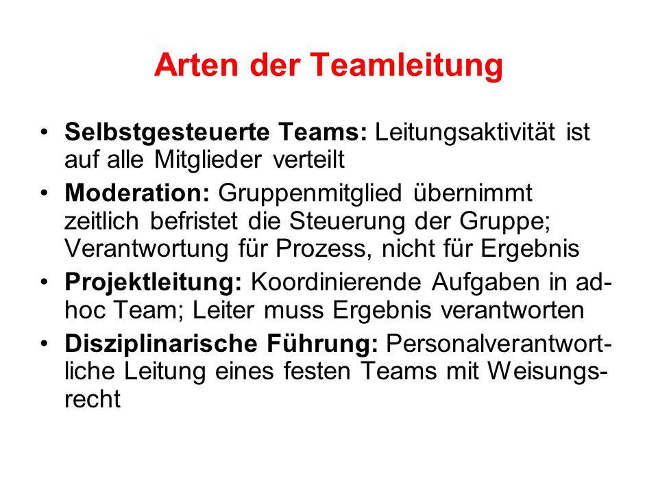 Arten der Teamleitung Selbstgesteuerte Teams: Leitungsaktivität ist auf alle Mitglieder verteilt.