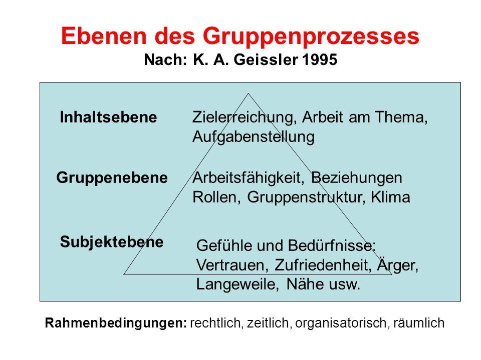 Ebenen des Gruppenprozesses Nach: K. A. Geissler 1995