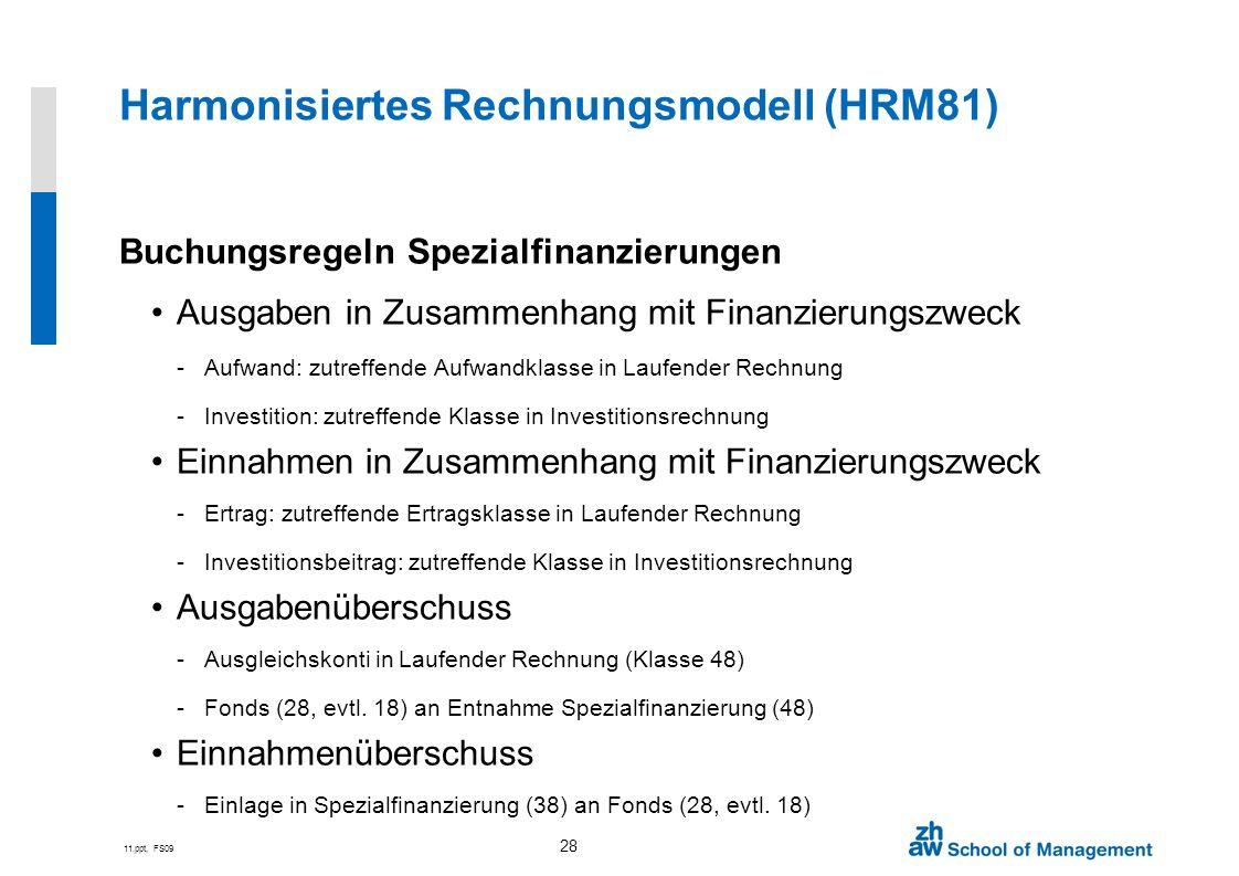 Harmonisiertes Rechnungsmodell (HRM81)