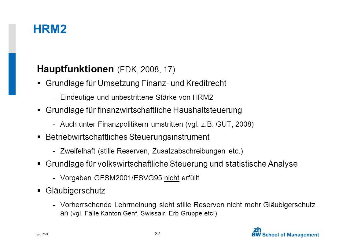 HRM2 Hauptfunktionen (FDK, 2008, 17)