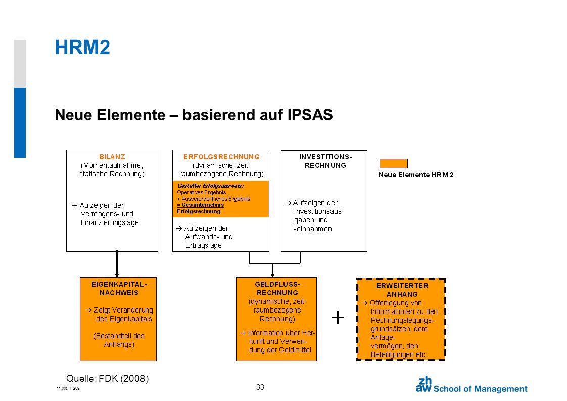 HRM2 Neue Elemente – basierend auf IPSAS Quelle: FDK (2008)