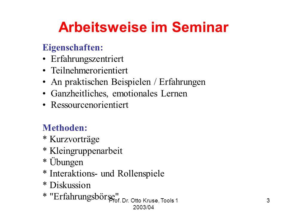 Arbeitsweise im Seminar