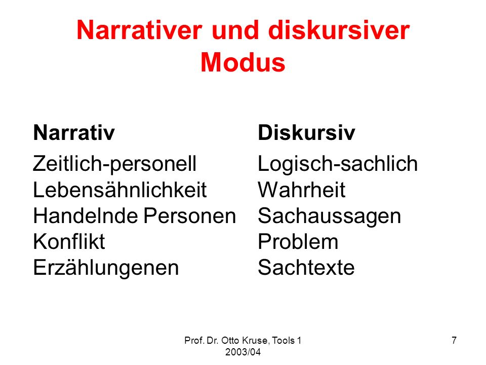 Narrativer und diskursiver Modus
