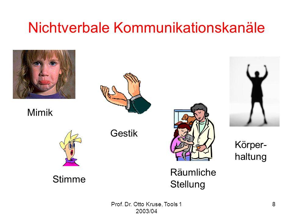 Nichtverbale Kommunikationskanäle