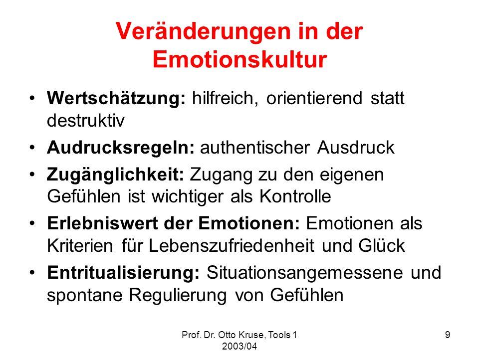 Veränderungen in der Emotionskultur